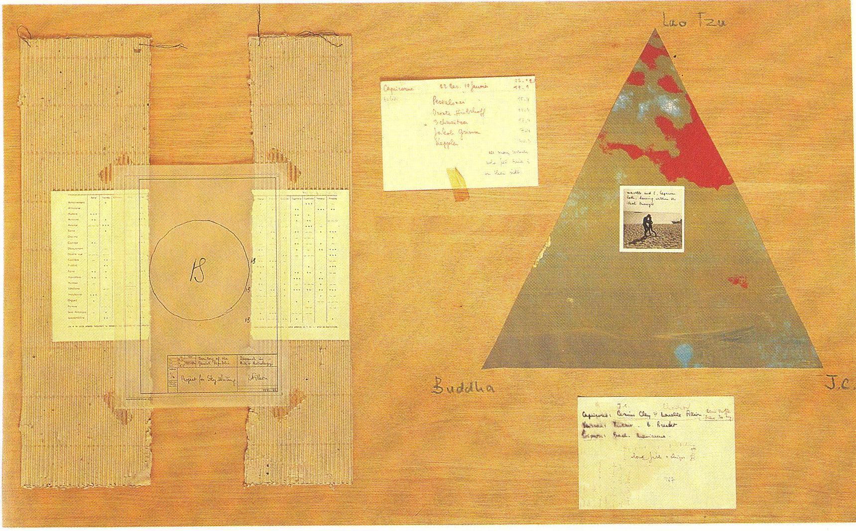 Robert Filliou, Research on Art and Astrology, 1969 (Steinbock 1)